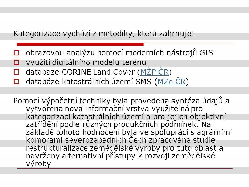 Kategorizace vychází z metodiky, která zahrnuje:  obrazovou analýzu pomocí moderních nástrojů GIS  využití digitálního modelu terénu  databáze CORI