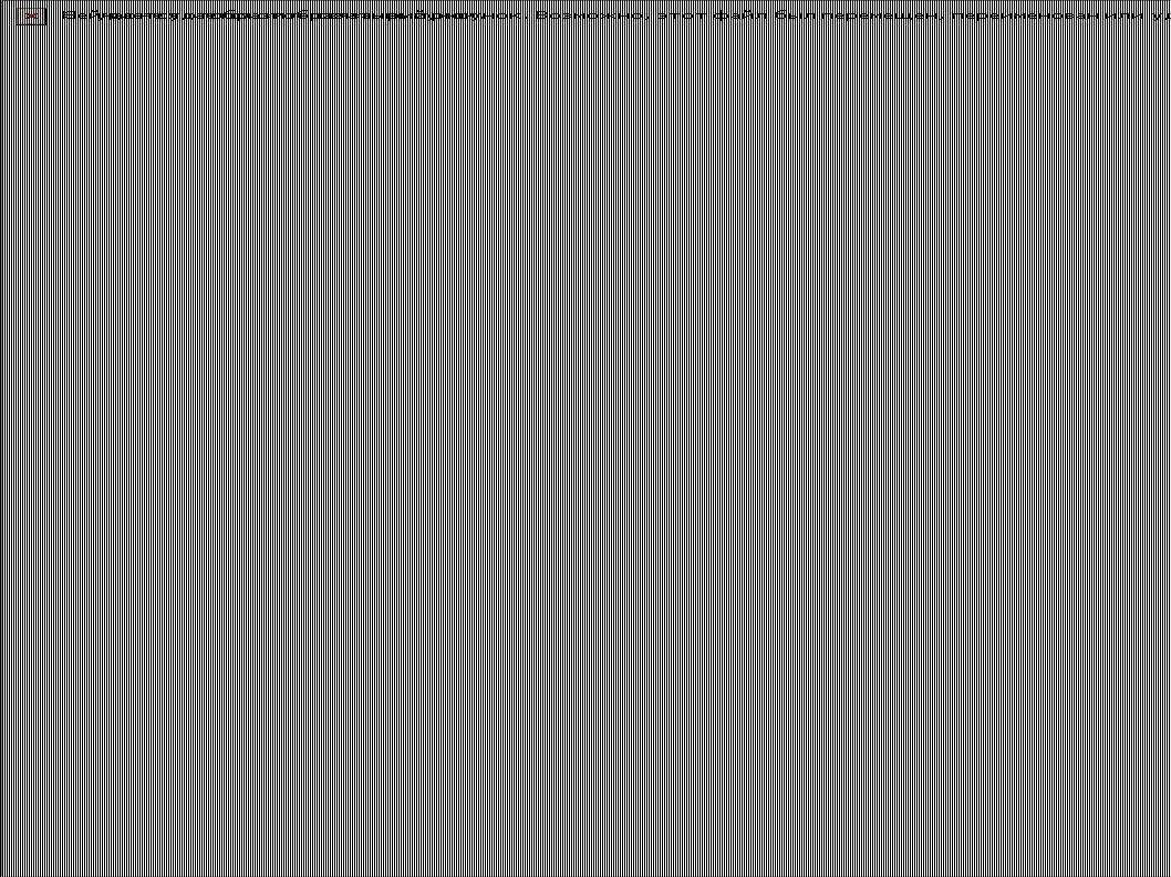 Tomáš Dlouhý – prezentace Y13ANW - http://www.tdsystems.okamzite.eu Systémové požadavky Systém WNC pro svůj běh požaduje následující software: Webový server ( testováno na Apache 2.0 ) PHP ( testováno od 5.0 výše ) Databáze MySQL 5 ( v budoucnu podpora dalších databázových systémů) Modul mod_rewrite (Apache) či ekvivaletní pro jiný web server