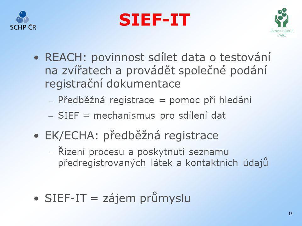 RESPONSIBLE CARE 13 SIEF-IT REACH: povinnost sdílet data o testování na zvířatech a provádět společné podání registrační dokumentace – Předběžná registrace = pomoc při hledání – SIEF = mechanismus pro sdílení dat EK/ECHA: předběžná registrace – Řízení procesu a poskytnutí seznamu předregistrovaných látek a kontaktních údajů SIEF-IT = zájem průmyslu