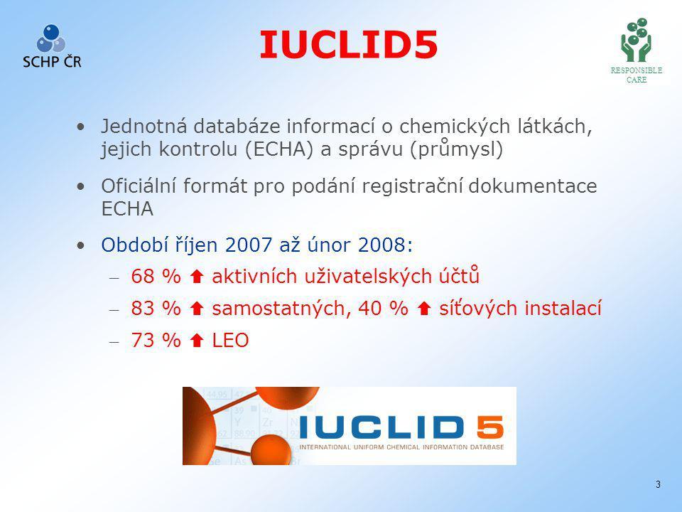 RESPONSIBLE CARE 3 IUCLID5 Jednotná databáze informací o chemických látkách, jejich kontrolu (ECHA) a správu (průmysl) Oficiální formát pro podání registrační dokumentace ECHA Období říjen 2007 až únor 2008: – 68 %  aktivních uživatelských účtů – 83 %  samostatných, 40 %  síťových instalací – 73 %  LEO