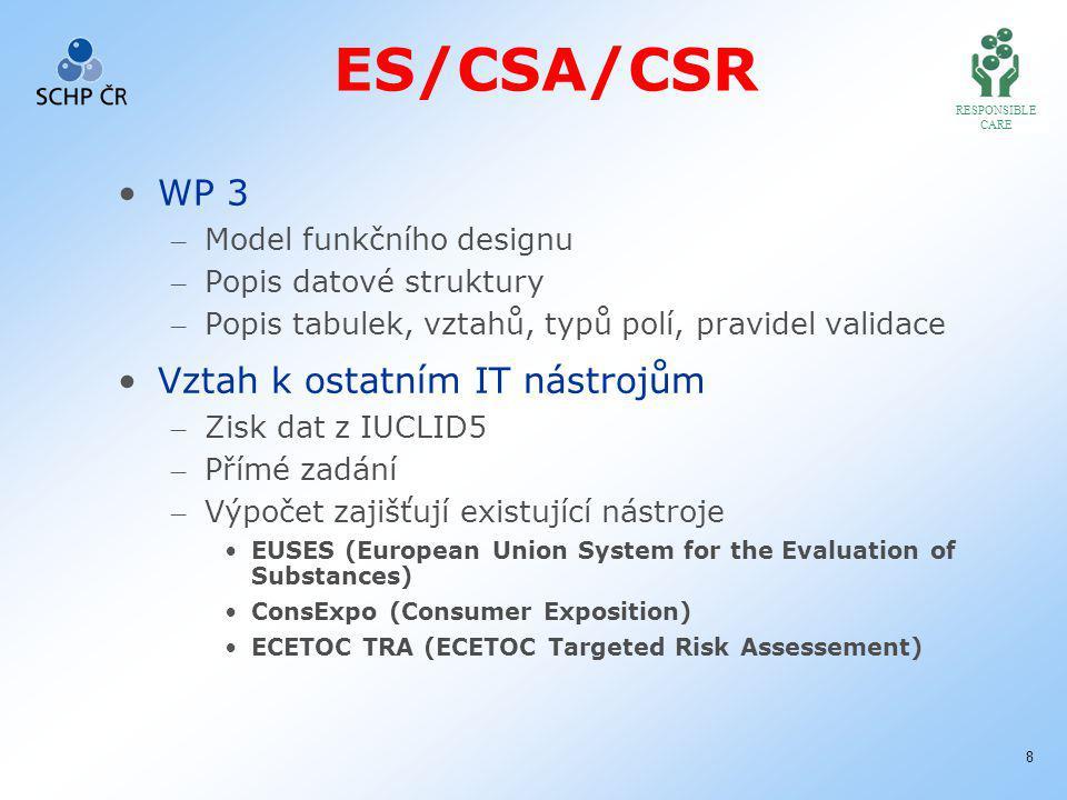 RESPONSIBLE CARE 8 ES/CSA/CSR WP 3 – Model funkčního designu – Popis datové struktury – Popis tabulek, vztahů, typů polí, pravidel validace Vztah k ostatním IT nástrojům – Zisk dat z IUCLID5 – Přímé zadání – Výpočet zajišťují existující nástroje EUSES (European Union System for the Evaluation of Substances) ConsExpo (Consumer Exposition) ECETOC TRA (ECETOC Targeted Risk Assessement)