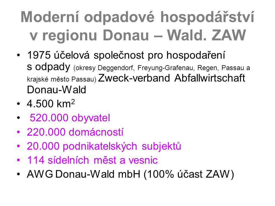 Moderní odpadové hospodářství v regionu Donau – Wald.