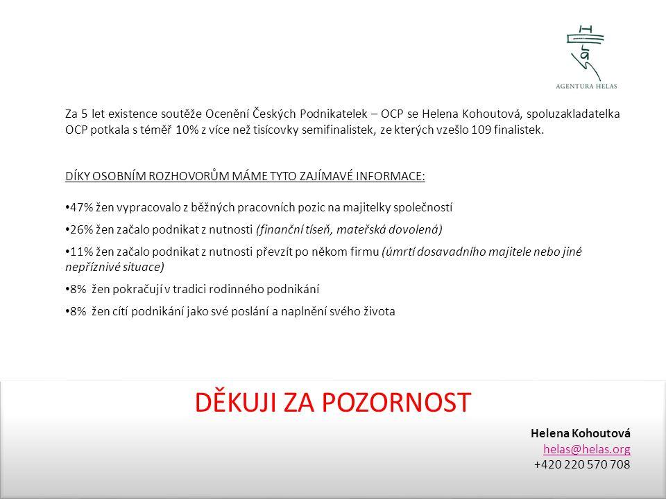 Za 5 let existence soutěže Ocenění Českých Podnikatelek – OCP se Helena Kohoutová, spoluzakladatelka OCP potkala s téměř 10% z více než tisícovky semi