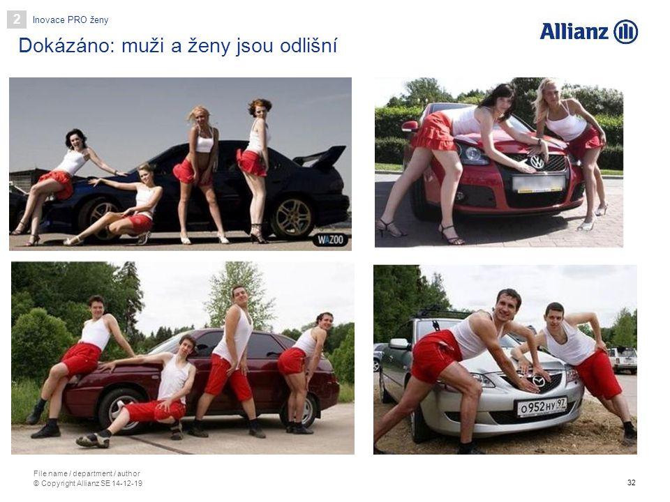 32 File name / department / author © Copyright Allianz SE 14-12-19 Dokázáno: muži a ženy jsou odlišní Inovace PRO ženy 2