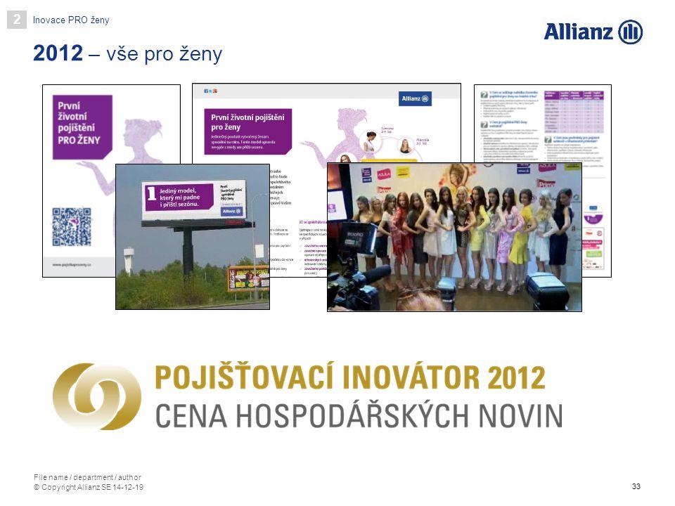 33 File name / department / author © Copyright Allianz SE 14-12-19 2012 – vše pro ženy Inovace PRO ženy 2