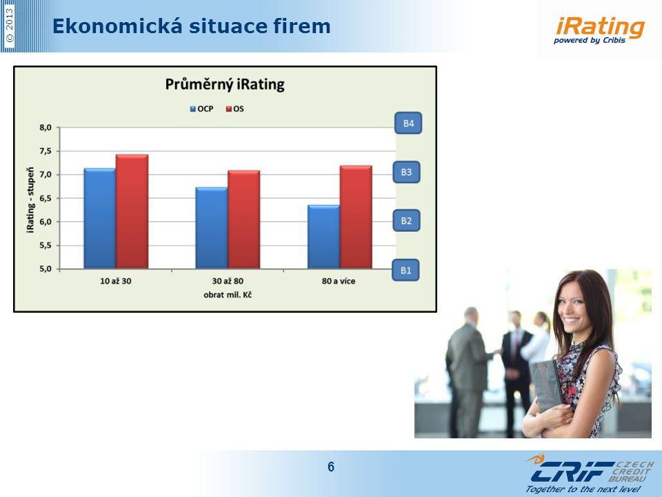 © 2013 Ekonomická situace firem 6
