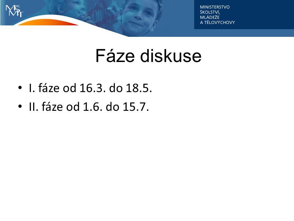 Fáze diskuse I. fáze od 16.3. do 18.5. II. fáze od 1.6. do 15.7.