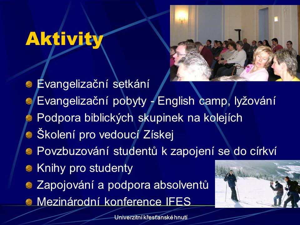 Univerzitní křesťanské hnutí Aktivity Evangelizační setkání Evangelizační pobyty - English camp, lyžování Podpora biblických skupinek na kolejích Školení pro vedoucí Získej Povzbuzování studentů k zapojení se do církví Knihy pro studenty Zapojování a podpora absolventů Mezinárodní konference IFES