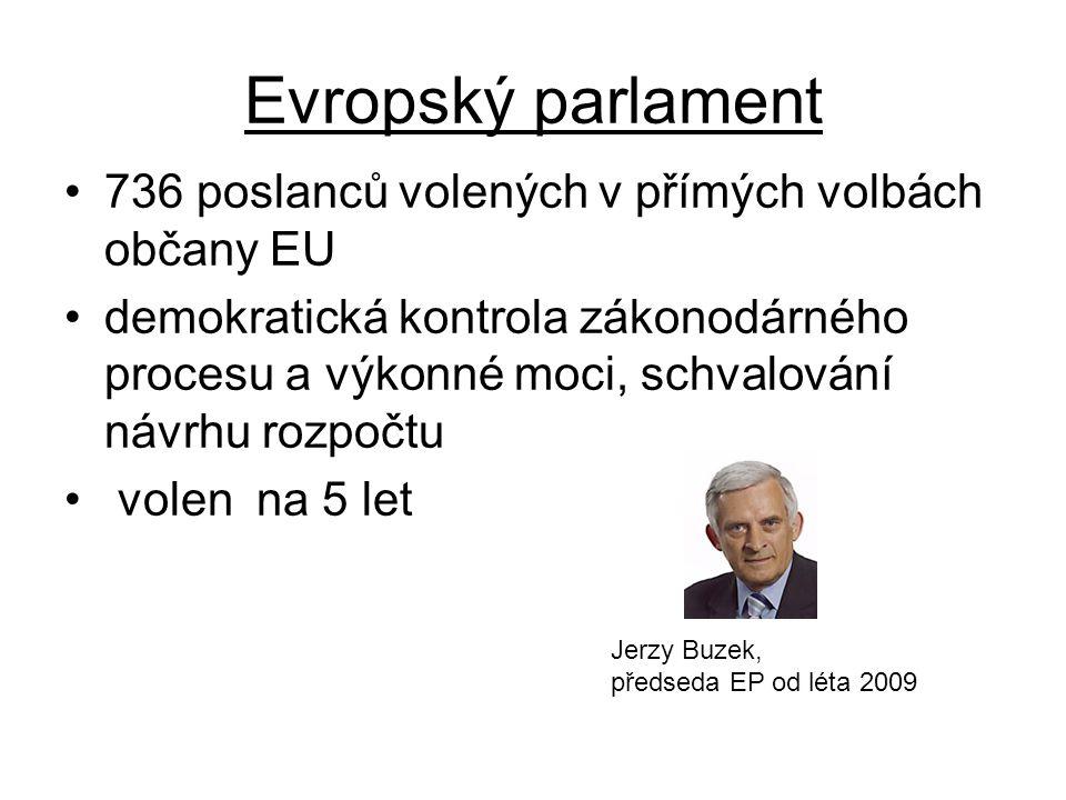Evropský parlament 736 poslanců volených v přímých volbách občany EU demokratická kontrola zákonodárného procesu a výkonné moci, schvalování návrhu ro