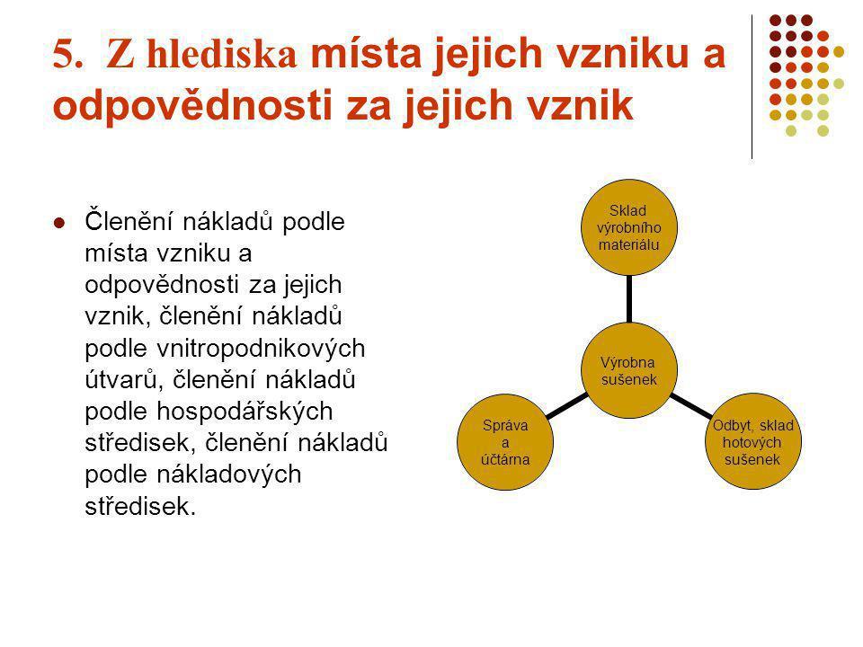 5. Z hlediska místa jejich vzniku a odpovědnosti za jejich vznik Členění nákladů podle místa vzniku a odpovědnosti za jejich vznik, členění nákladů po