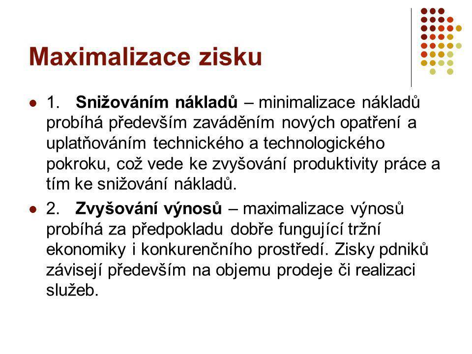 Maximalizace zisku 1.Snižováním nákladů – minimalizace nákladů probíhá především zaváděním nových opatření a uplatňováním technického a technologickéh