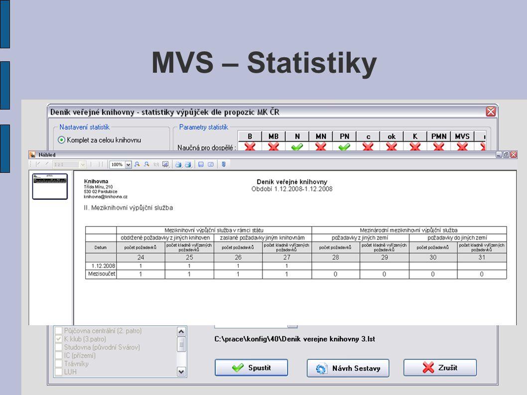 MVS – Knihovny