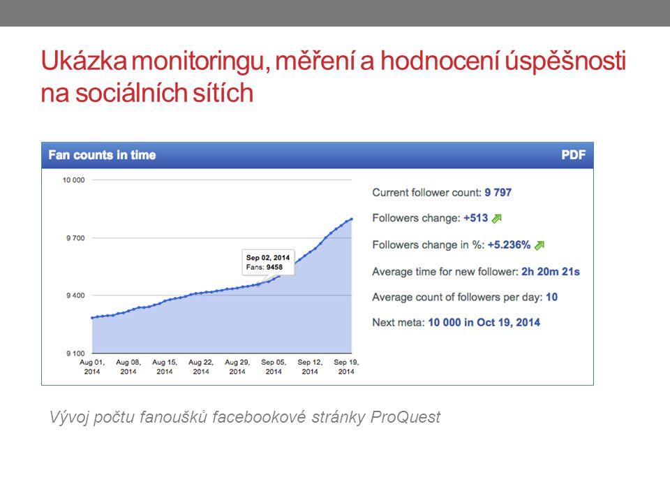 Ukázka monitoringu, měření a hodnocení úspěšnosti na sociálních sítích Vývoj počtu fanoušků facebookové stránky ProQuest