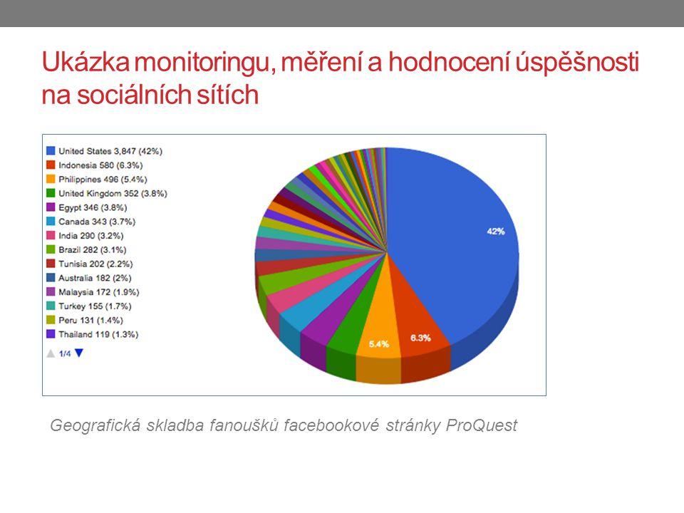 Geografická skladba fanoušků facebookové stránky ProQuest Ukázka monitoringu, měření a hodnocení úspěšnosti na sociálních sítích