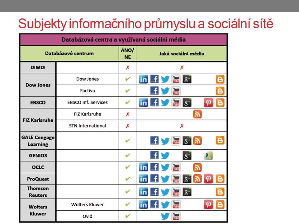 Subjekty informačního průmyslu a sociální sítě