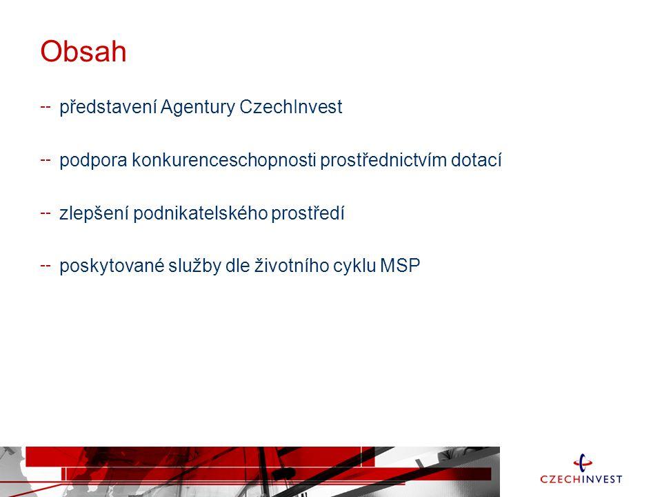 Obsah představení Agentury CzechInvest podpora konkurenceschopnosti prostřednictvím dotací zlepšení podnikatelského prostředí poskytované služby dle ž