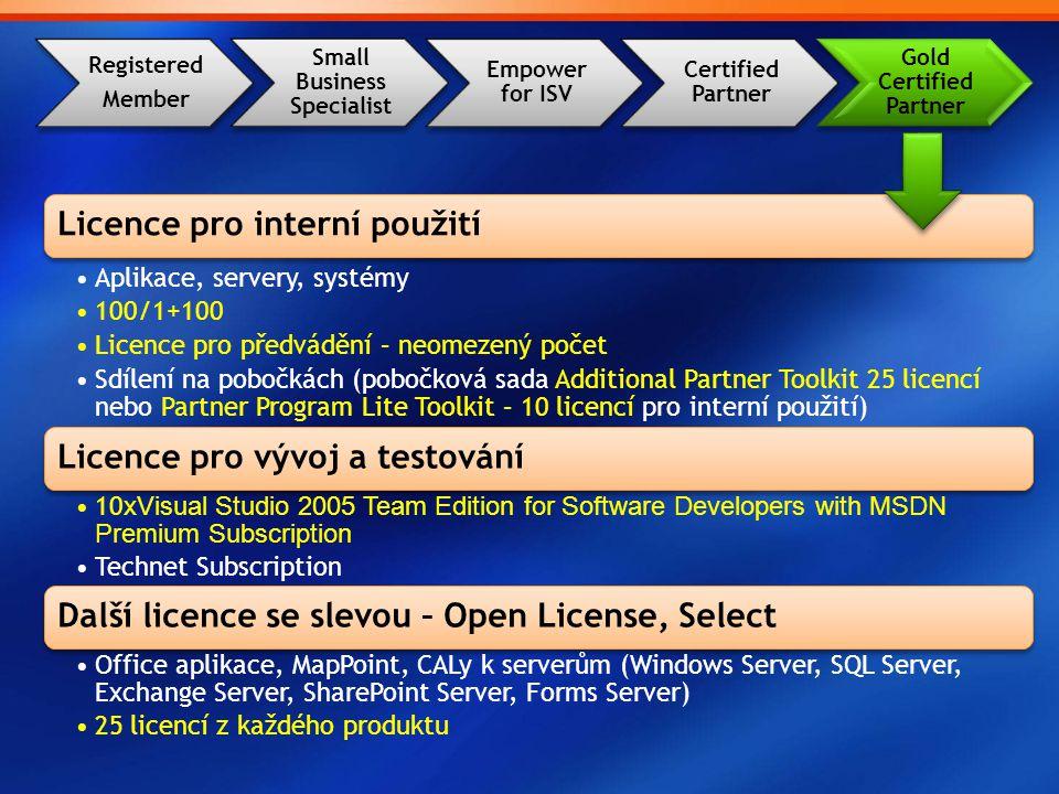 Registered Member Small Business Specialist Empower for ISV Certified Partner Gold Certified Partner Licence pro interní použití Aplikace, servery, sy