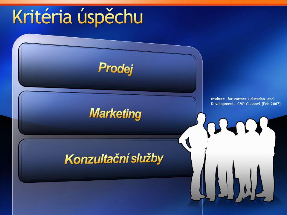 One Microsoft interní procesy a komunikace Spolupráce Obchodní Marketingová Rozvoj Microsoft Partner Leadership Team
