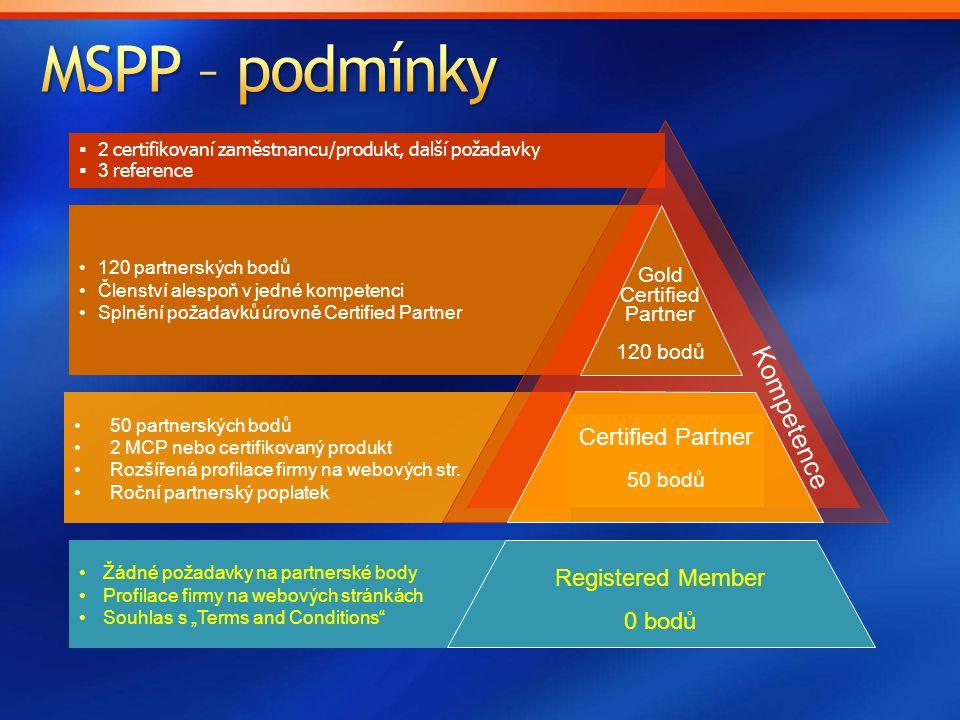 50 partnerských bodů 2 MCP nebo certifikovaný produkt Rozšířená profilace firmy na webových str. Roční partnerský poplatek 22 certifikovaní zaměstna