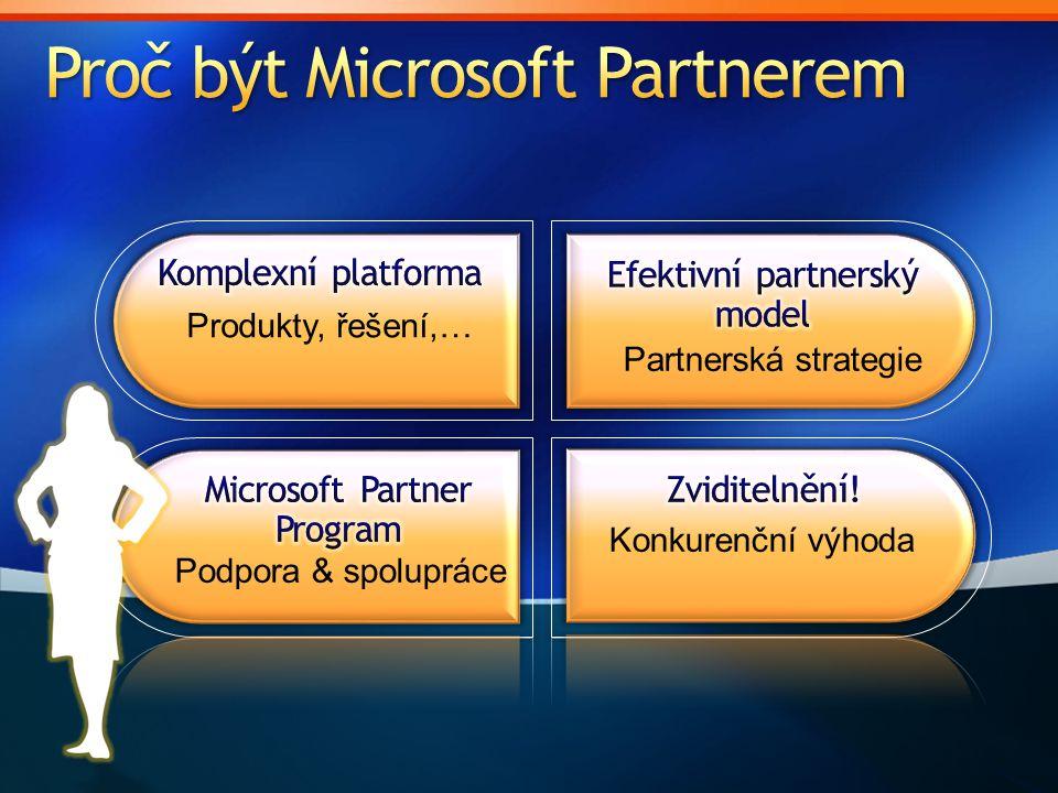 Konkurenční výhoda Produkty, řešení,… Partnerská strategie Podpora & spolupráce
