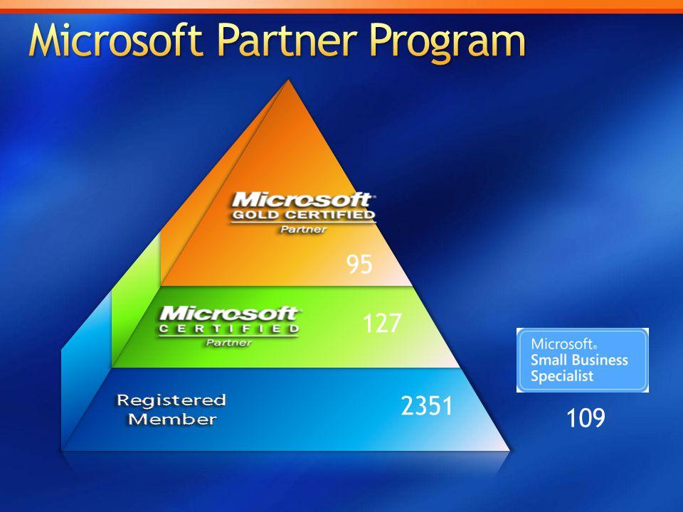 Plánování rozvoje Přehled veškerých školení pořádaných ve spolupráci Microsoft a školicích středisek Komplexní nabídka - vyhledávací kriteria Produkt/technologie Kompetence Specializace Forma školení