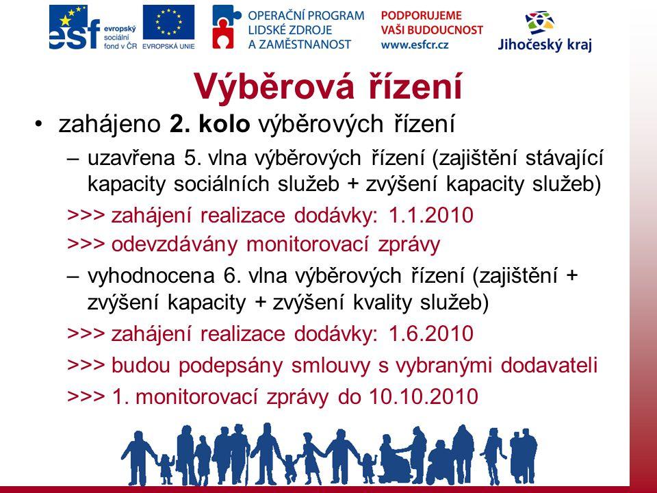 Výběrová řízení zahájeno 2. kolo výběrových řízení –uzavřena 5. vlna výběrových řízení (zajištění stávající kapacity sociálních služeb + zvýšení kapac