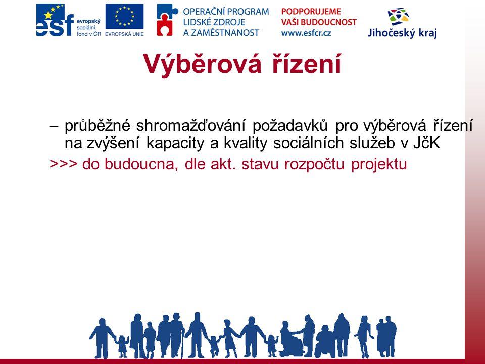 Spolupráce s MPSV předložena a schválena 1., 2.a 3.