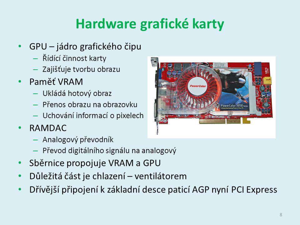 Hardware grafické karty GPU – jádro grafického čipu – Řídící činnost karty – Zajišťuje tvorbu obrazu Paměť VRAM – Ukládá hotový obraz – Přenos obrazu na obrazovku – Uchování informací o pixelech RAMDAC – Analogový převodník – Převod digitálního signálu na analogový Sběrnice propojuje VRAM a GPU Důležitá část je chlazení – ventilátorem Dřívější připojení k základní desce paticí AGP nyní PCI Express 8