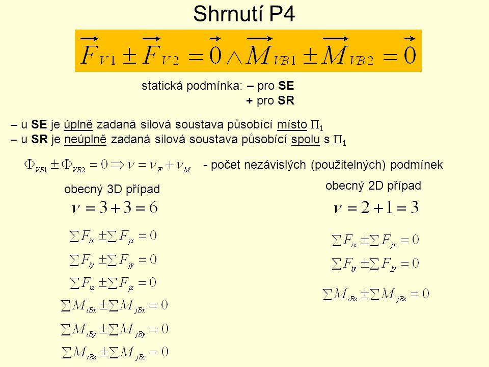 Kinematická dvojice (vazba) posuvná b) V prostoru(3D) Kinematická dvojice (vazba) rotačně posuvná