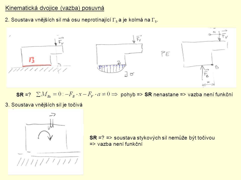 Kinematická dvojice (vazba) posuvná 2. Soustava vnějších sil má osu neprotínající  s a je kolmá na  s. SR =? pohyb => SR nenastane => vazba není fu