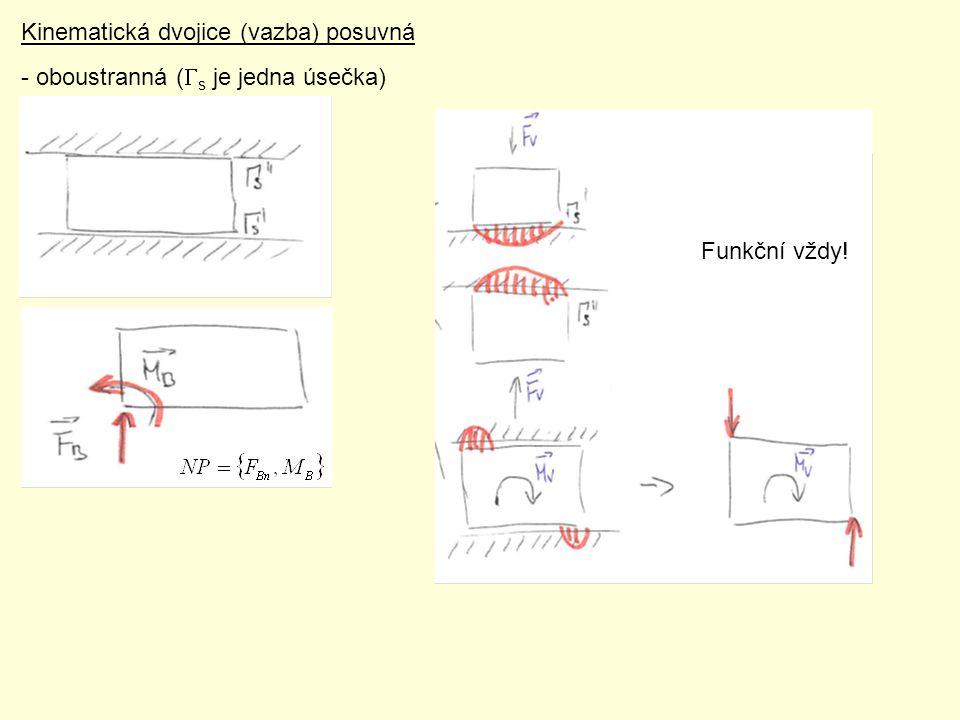 Kinematická dvojice (vazba) posuvná - oboustranná (  s je jedna úsečka) Funkční vždy!