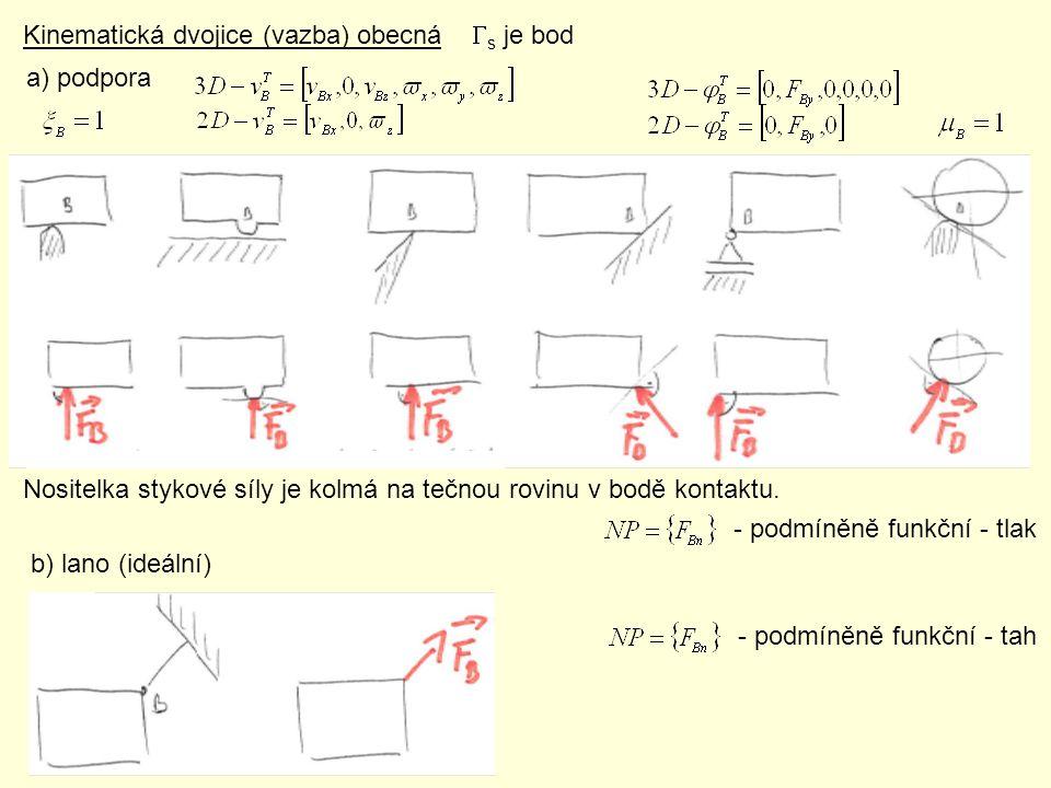 Kinematická dvojice (vazba) obecná  s je bod a) podpora b) lano (ideální) Nositelka stykové síly je kolmá na tečnou rovinu v bodě kontaktu. - podmíně