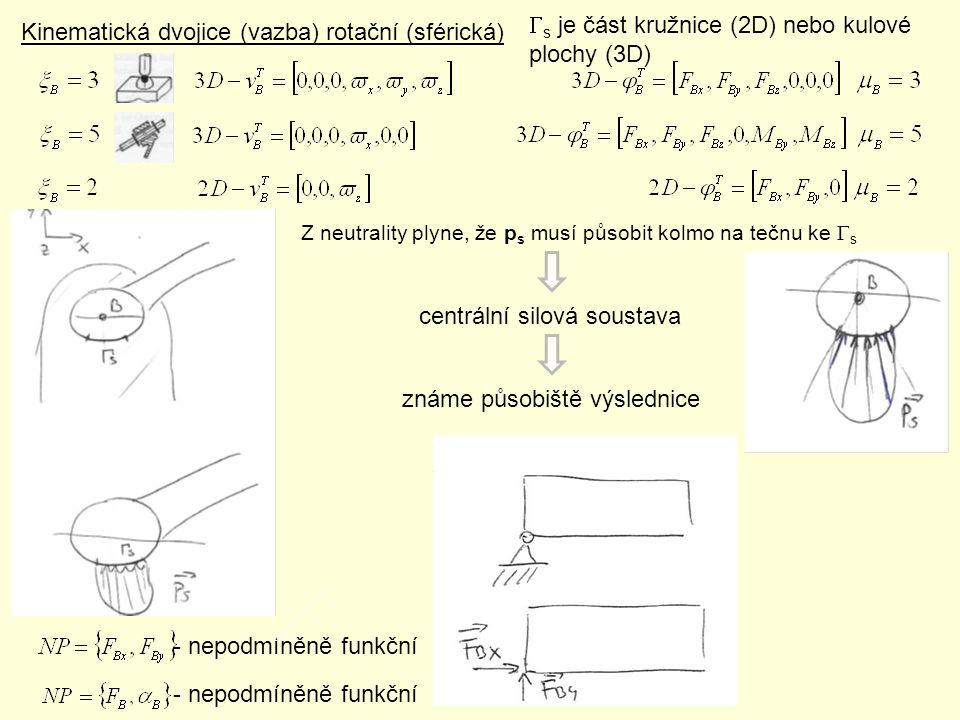Kinematická dvojice (vazba) rotační (sférická)  s je část kružnice (2D) nebo kulové plochy (3D) Z neutrality plyne, že p s musí působit kolmo na tečn