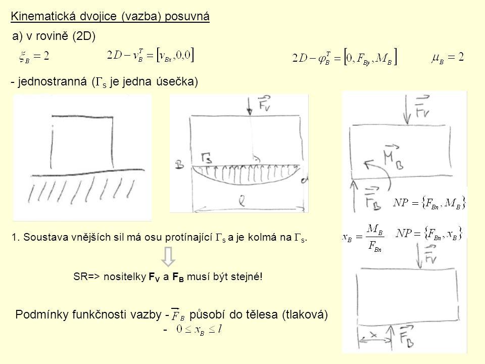 Kinematická dvojice (vazba) posuvná a) v rovině (2D) - jednostranná (  s je jedna úsečka) SR=> nositelky F V a F B musí být stejné! 1. Soustava vnějš