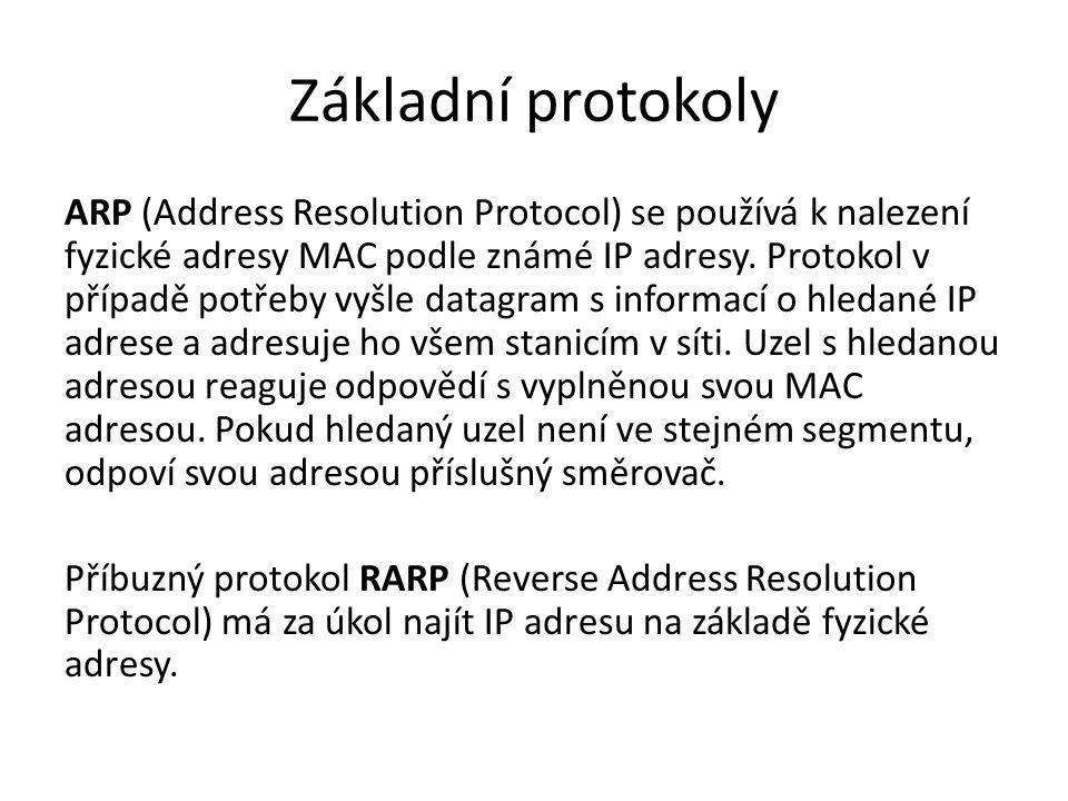 Základní protokoly ARP (Address Resolution Protocol) se používá k nalezení fyzické adresy MAC podle známé IP adresy. Protokol v případě potřeby vyšle
