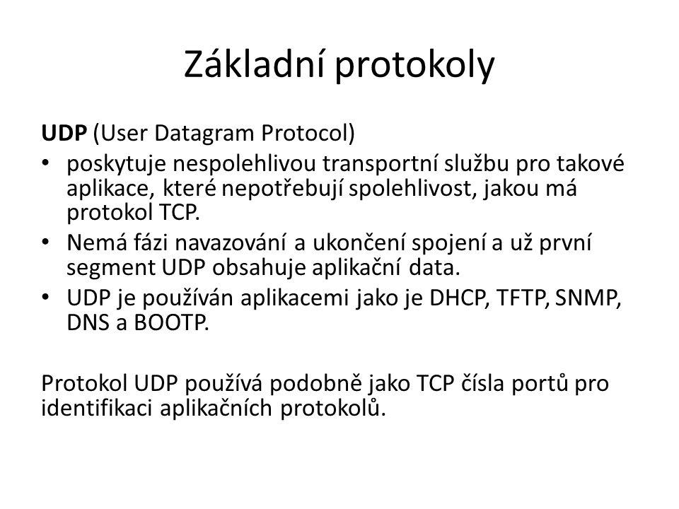 Základní protokoly UDP (User Datagram Protocol) poskytuje nespolehlivou transportní službu pro takové aplikace, které nepotřebují spolehlivost, jakou