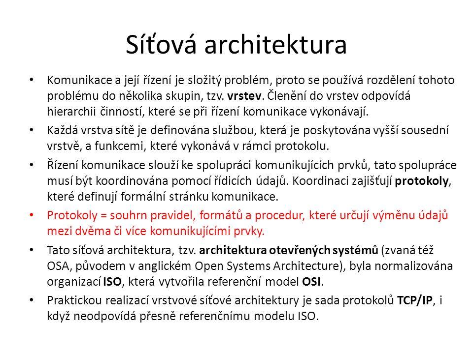 Síťová architektura Komunikace a její řízení je složitý problém, proto se používá rozdělení tohoto problému do několika skupin, tzv. vrstev. Členění d
