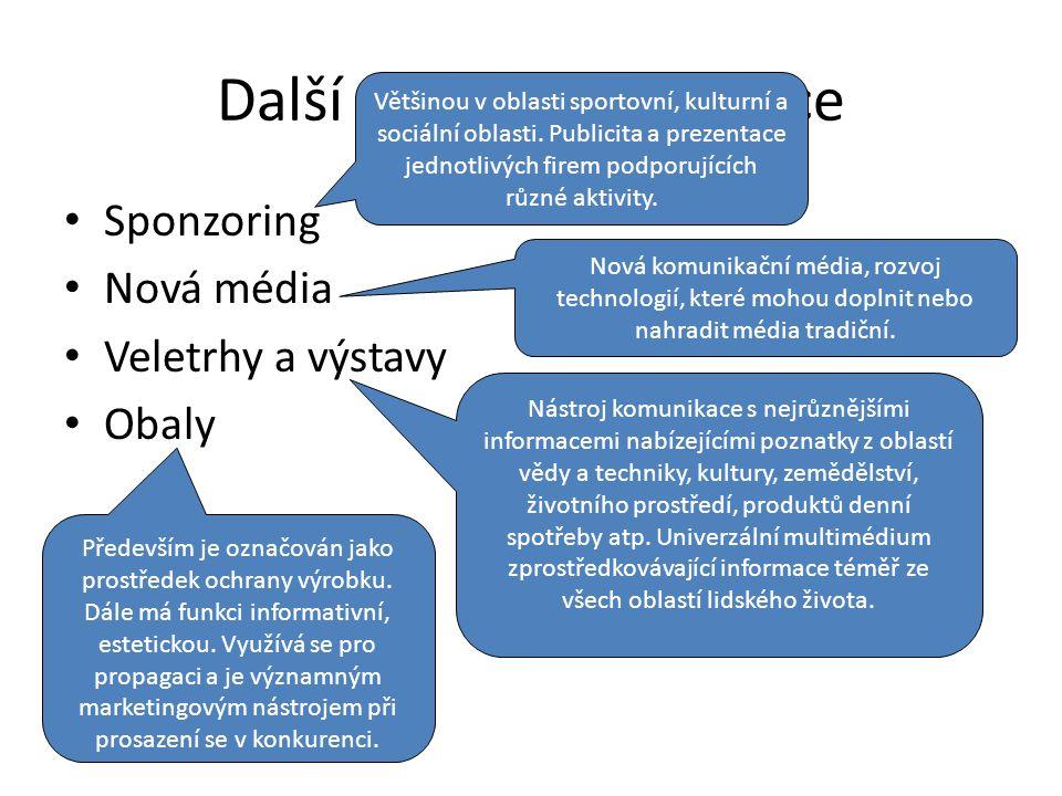 Další formy komunikace Sponzoring Nová média Veletrhy a výstavy Obaly Většinou v oblasti sportovní, kulturní a sociální oblasti.