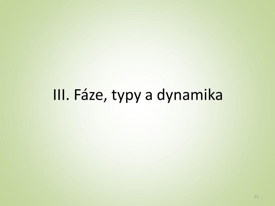 III. Fáze, typy a dynamika 11