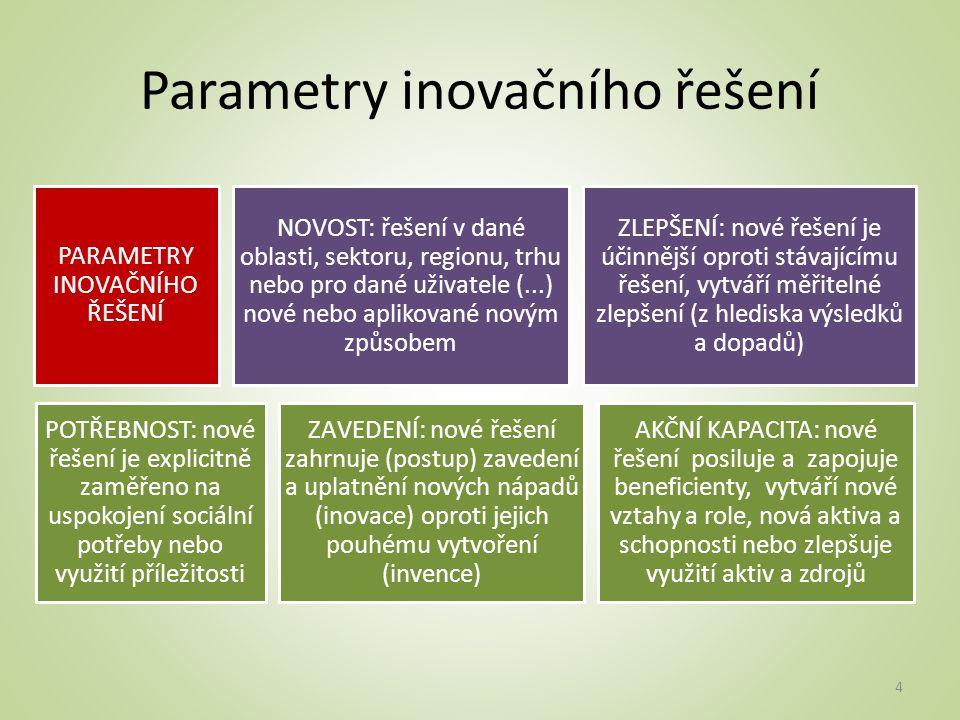 Parametry inovačního řešení PARAMETRY INOVAČNÍHO ŘEŠENÍ NOVOST: řešení v dané oblasti, sektoru, regionu, trhu nebo pro dané uživatele (...) nové nebo aplikované novým způsobem ZLEPŠENÍ: nové řešení je účinnější oproti stávajícímu řešení, vytváří měřitelné zlepšení (z hlediska výsledků a dopadů) POTŘEBNOST: nové řešení je explicitně zaměřeno na uspokojení sociální potřeby nebo využití příležitosti ZAVEDENÍ: nové řešení zahrnuje (postup) zavedení a uplatnění nových nápadů (inovace) oproti jejich pouhému vytvoření (invence) AKČNÍ KAPACITA: nové řešení posiluje a zapojuje beneficienty, vytváří nové vztahy a role, nová aktiva a schopnosti nebo zlepšuje využití aktiv a zdrojů 4