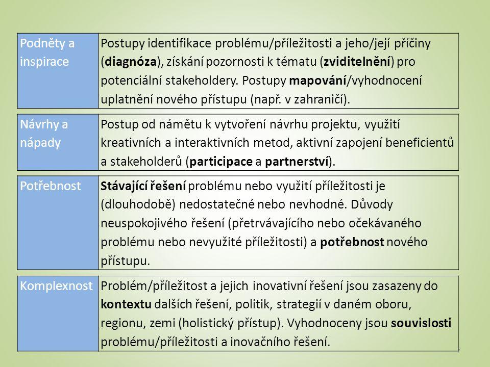 Podněty a inspirace Postupy identifikace problému/příležitosti a jeho/její příčiny (diagnóza), získání pozornosti k tématu (zviditelnění) pro potenciální stakeholdery.