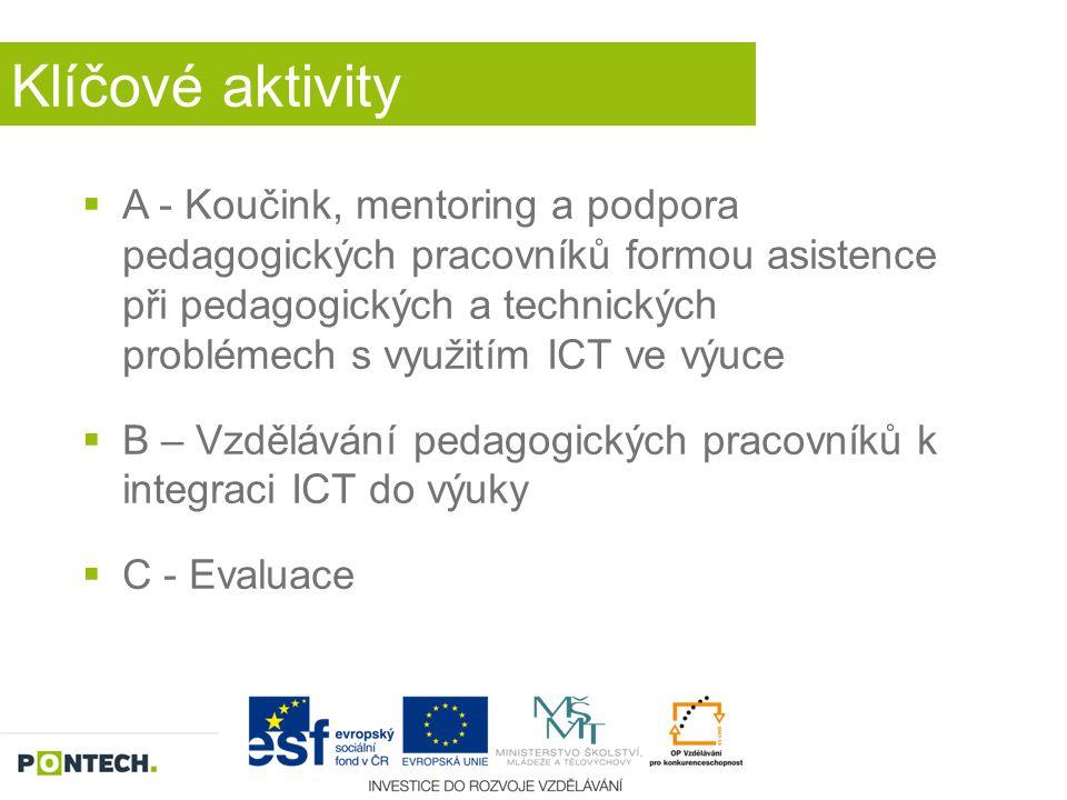 Klíčové aktivity  A - Koučink, mentoring a podpora pedagogických pracovníků formou asistence při pedagogických a technických problémech s využitím IC