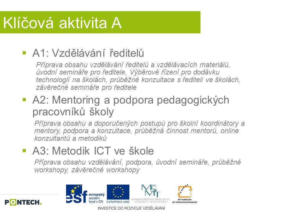 Klíčová aktivita A  A1: Vzdělávání ředitelů Příprava obsahu vzdělávání ředitelů a vzdělávacích materiálů, úvodní semináře pro ředitele, Výběrové říze
