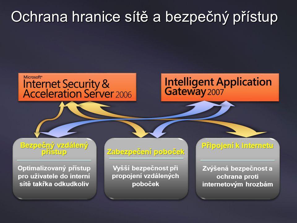 Ochrana hranice sítě a bezpečný přístup Bezpečný vzdálený přístup Optimalizovaný přístup pro uživatele do interní sítě takřka odkudkoliv Zabezpečení poboček Vyšší bezpečnost při propojení vzdálených poboček Připojení k internetu Zvýšená bezpečnost a ochrana proti internetovým hrozbám