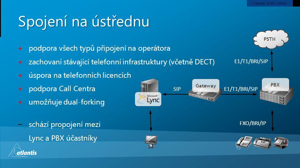 Copyright © 2011, atlantis Spojení na ústřednu E1/T1/BRI/SIP + podpora všech typů připojení na operátora + zachovaní stávající telefonní infrastruktur