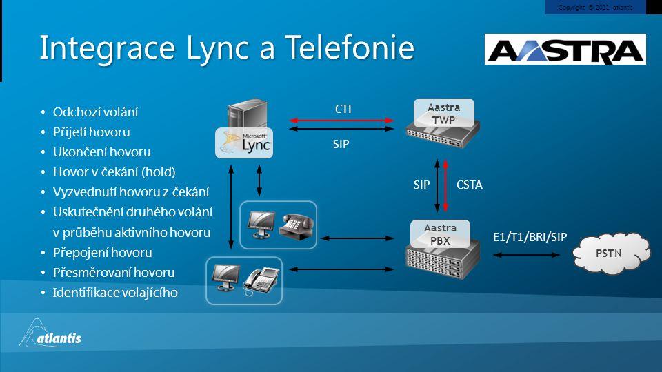 Copyright © 2011, atlantis Integrace Lync a Telefonie PSTN Aastra PBX E1/T1/BRI/SIP SIP Aastra TWP SIPCSTA CTI Odchozí volání Přijetí hovoru Ukončení