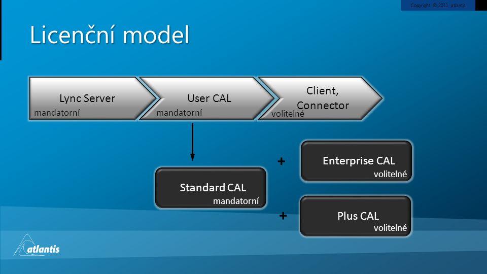 Copyright © 2011, atlantis Licenční model Standard CAL Enterprise CAL Plus CAL + + Lync Server mandatorní User CAL mandatorní Client, Connector volite