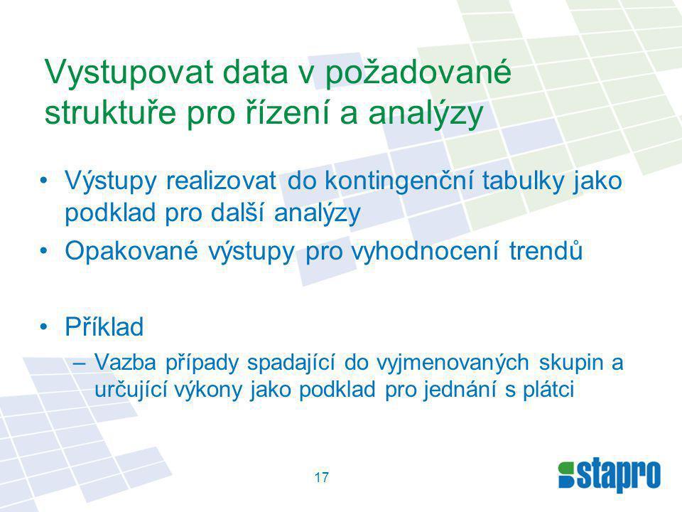 Vystupovat data v požadované struktuře pro řízení a analýzy Výstupy realizovat do kontingenční tabulky jako podklad pro další analýzy Opakované výstup