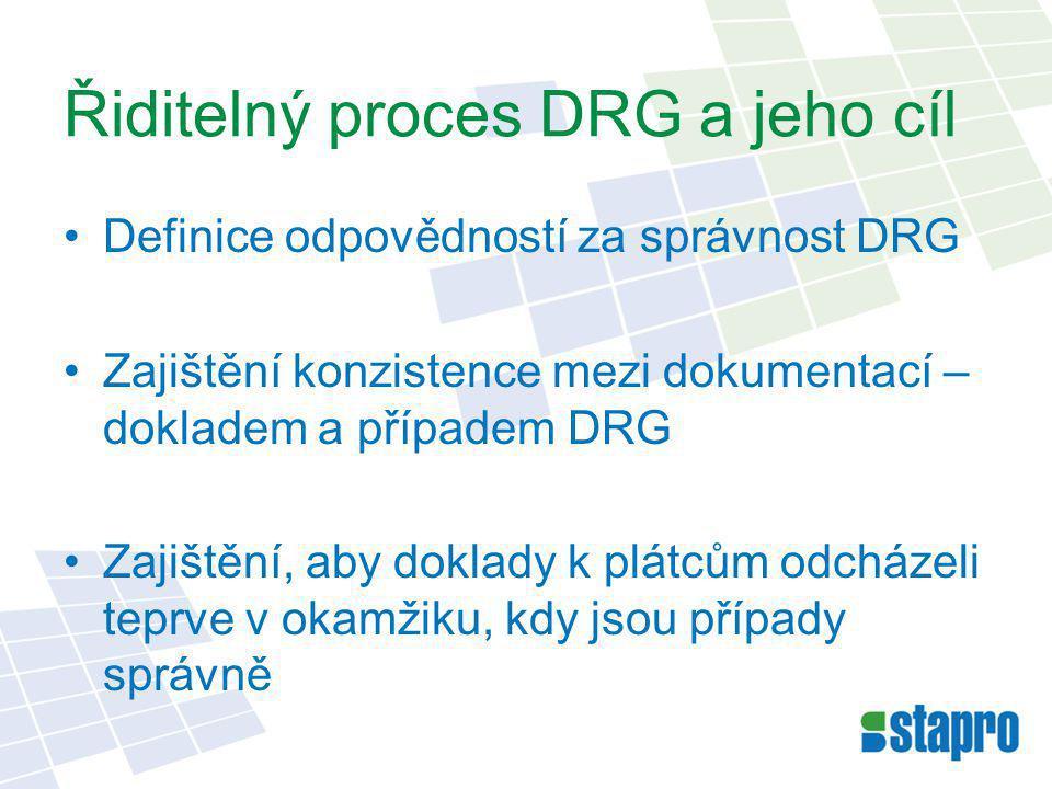 Řiditelný proces DRG a jeho cíl Definice odpovědností za správnost DRG Zajištění konzistence mezi dokumentací – dokladem a případem DRG Zajištění, aby