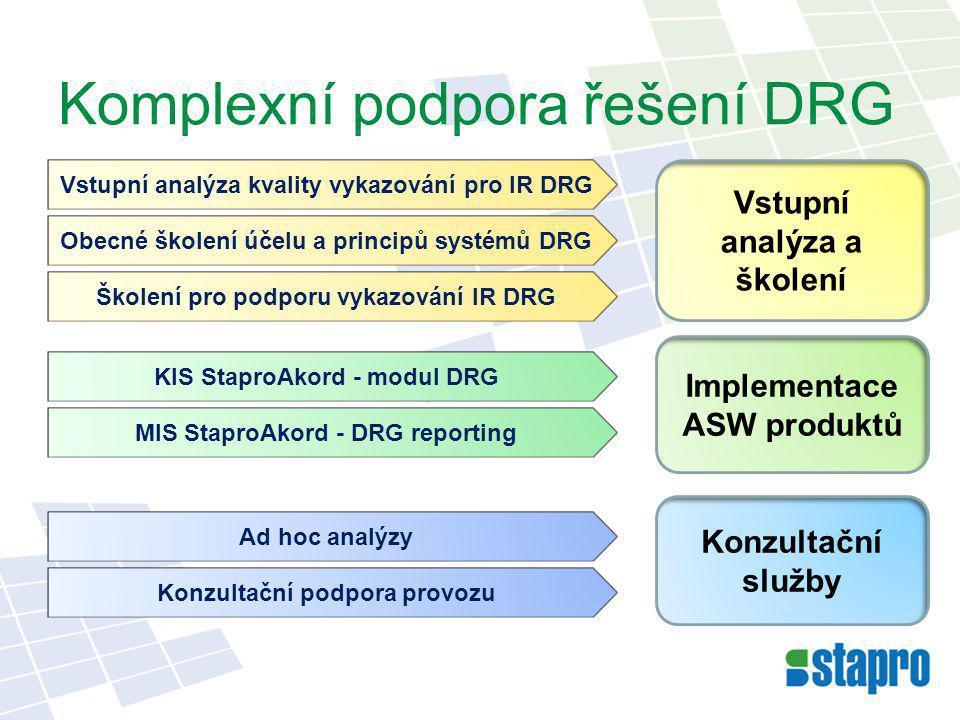 Komplexní podpora řešení DRG Vstupní analýza a školení Implementace ASW produktů Konzultační služby Vstupní analýza kvality vykazování pro IR DRG Obec